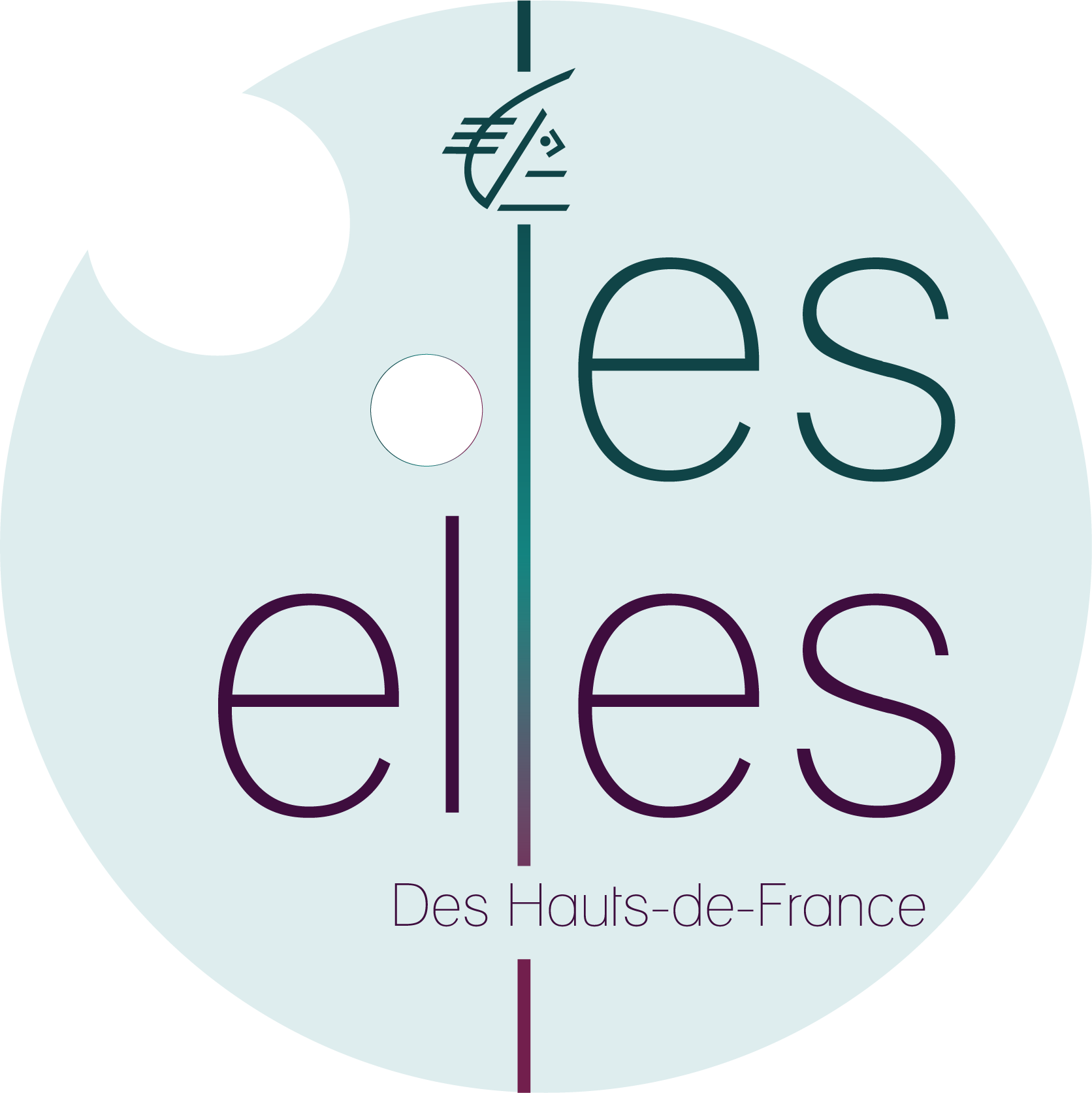 Retour sur une initiative #UtileEtSolidaire du réseau des elles des Hauts-de-France
